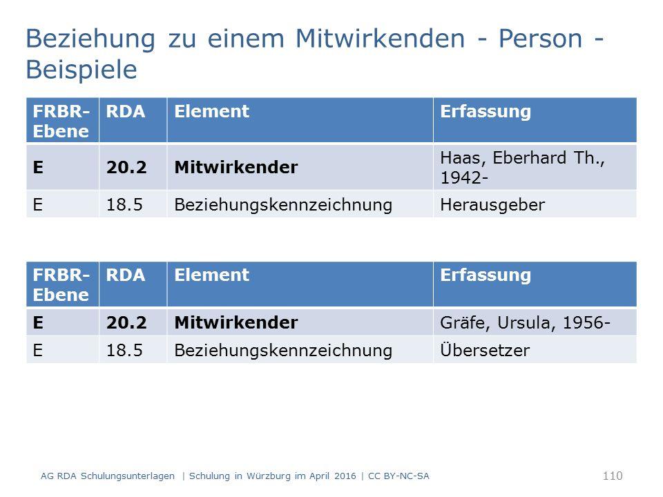 110 FRBR- Ebene RDAElementErfassung E20.2Mitwirkender Haas, Eberhard Th., 1942- E18.5BeziehungskennzeichnungHerausgeber Beziehung zu einem Mitwirkenden - Person - Beispiele AG RDA Schulungsunterlagen | Schulung in Würzburg im April 2016 | CC BY-NC-SA FRBR- Ebene RDAElementErfassung E20.2MitwirkenderGräfe, Ursula, 1956- E18.5BeziehungskennzeichnungÜbersetzer
