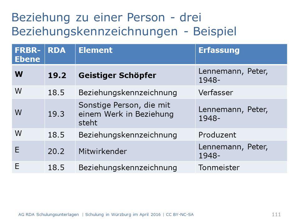 111 Beziehung zu einer Person - drei Beziehungskennzeichnungen - Beispiel AG RDA Schulungsunterlagen | Schulung in Würzburg im April 2016 | CC BY-NC-SA FRBR- Ebene RDAElementErfassung W 19.2Geistiger Schöpfer Lennemann, Peter, 1948- W 18.5BeziehungskennzeichnungVerfasser W 19.3 Sonstige Person, die mit einem Werk in Beziehung steht Lennemann, Peter, 1948- W 18.5BeziehungskennzeichnungProduzent E 20.2Mitwirkender Lennemann, Peter, 1948- E 18.5BeziehungskennzeichnungTonmeister