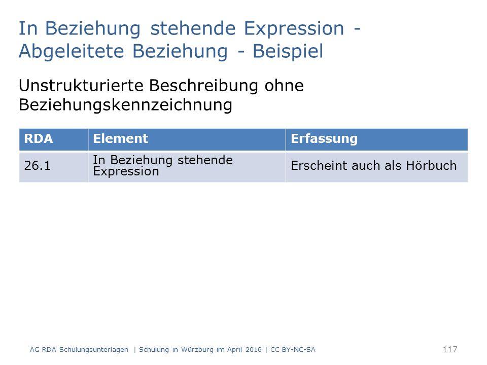 117 In Beziehung stehende Expression - Abgeleitete Beziehung - Beispiel AG RDA Schulungsunterlagen | Schulung in Würzburg im April 2016 | CC BY-NC-SA