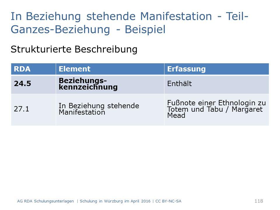 118 In Beziehung stehende Manifestation - Teil- Ganzes-Beziehung - Beispiel AG RDA Schulungsunterlagen | Schulung in Würzburg im April 2016 | CC BY-NC