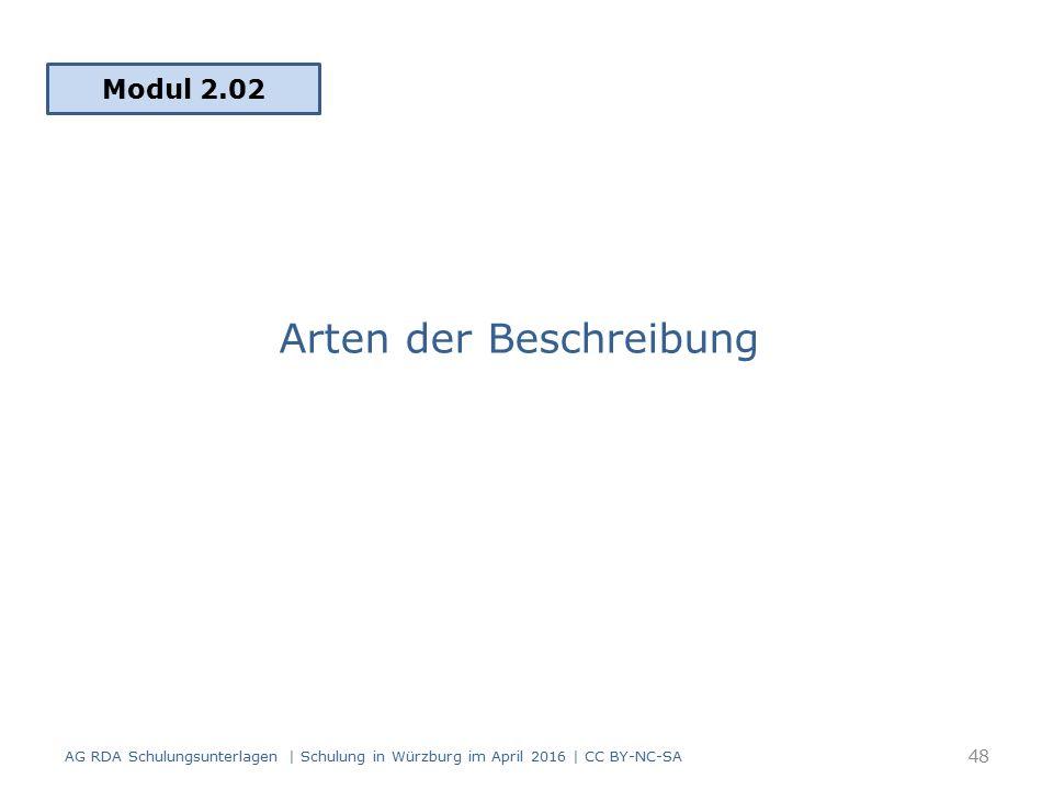 Arten der Beschreibung Modul 2.02 48 AG RDA Schulungsunterlagen | Schulung in Würzburg im April 2016 | CC BY-NC-SA