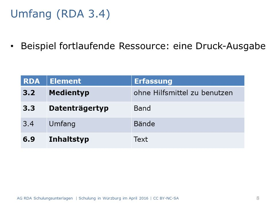 Beschreibung des Inhalts Modul 3.03.01 19 AG RDA Schulungsunterlagen | Schulung in Würzburg im April 2016 | CC BY-NC-SA