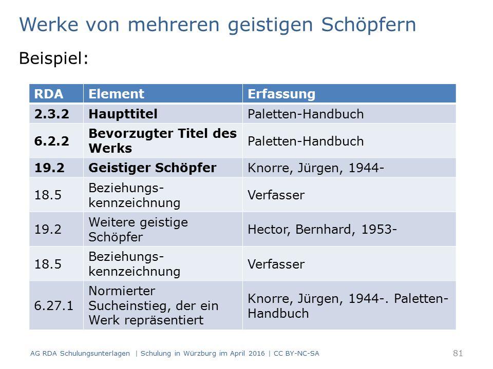 Werke von mehreren geistigen Schöpfern Beispiel: RDAElementErfassung 2.3.2HaupttitelPaletten-Handbuch 6.2.2 Bevorzugter Titel des Werks Paletten-Handb