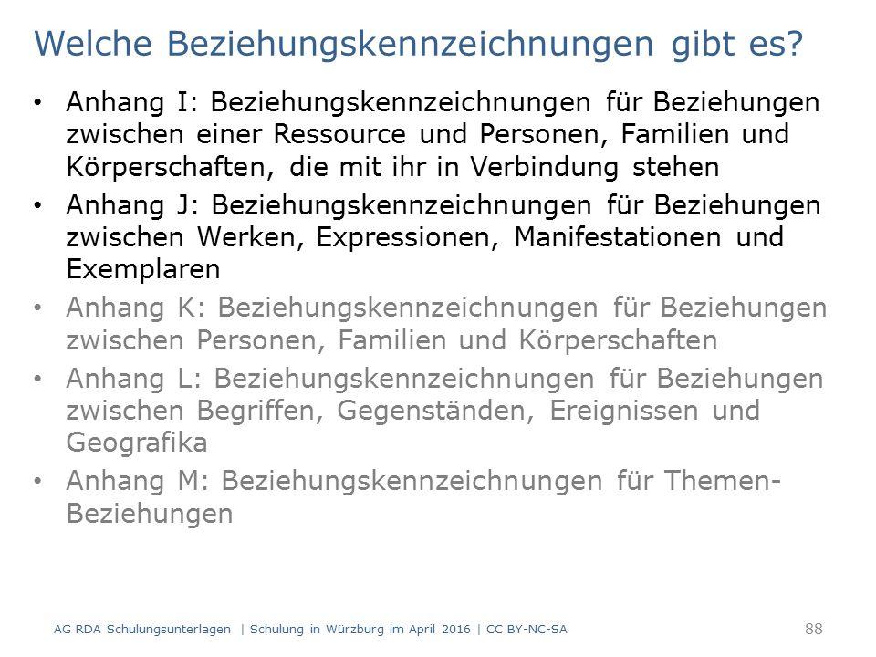 Welche Beziehungskennzeichnungen gibt es? AG RDA Schulungsunterlagen | Schulung in Würzburg im April 2016 | CC BY-NC-SA 88 Anhang I: Beziehungskennzei