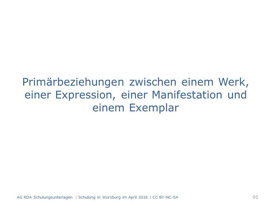 Primärbeziehungen zwischen einem Werk, einer Expression, einer Manifestation und einem Exemplar 91 AG RDA Schulungsunterlagen | Schulung in Würzburg im April 2016 | CC BY-NC-SA
