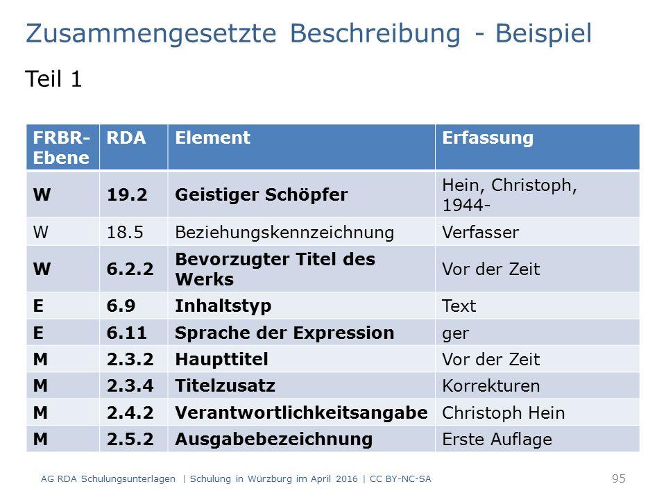 95 FRBR- Ebene RDAElementErfassung W19.2Geistiger Schöpfer Hein, Christoph, 1944- W18.5BeziehungskennzeichnungVerfasser W6.2.2 Bevorzugter Titel des Werks Vor der Zeit E6.9InhaltstypText E6.11Sprache der Expressionger M2.3.2HaupttitelVor der Zeit M2.3.4TitelzusatzKorrekturen M2.4.2VerantwortlichkeitsangabeChristoph Hein M2.5.2AusgabebezeichnungErste Auflage Zusammengesetzte Beschreibung - Beispiel AG RDA Schulungsunterlagen | Schulung in Würzburg im April 2016 | CC BY-NC-SA Teil 1