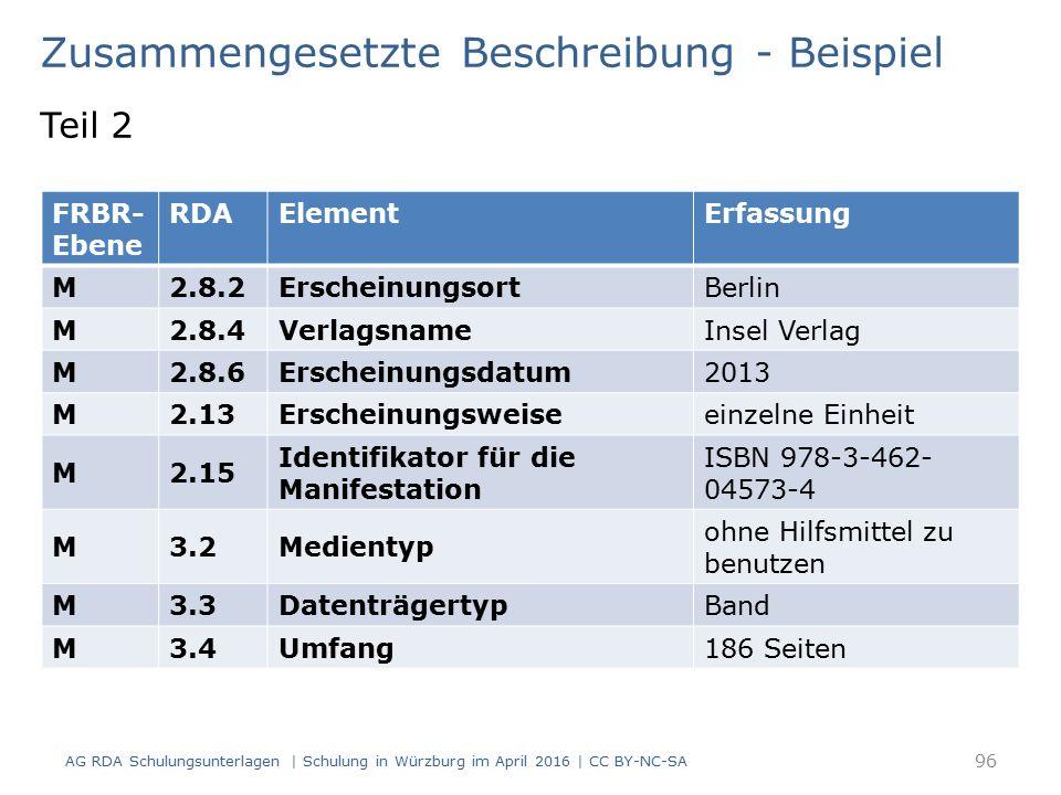96 FRBR- Ebene RDAElementErfassung M2.8.2ErscheinungsortBerlin M2.8.4VerlagsnameInsel Verlag M2.8.6Erscheinungsdatum2013 M2.13Erscheinungsweiseeinzelne Einheit M2.15 Identifikator für die Manifestation ISBN 978-3-462- 04573-4 M3.2Medientyp ohne Hilfsmittel zu benutzen M3.3DatenträgertypBand M3.4Umfang186 Seiten Zusammengesetzte Beschreibung - Beispiel AG RDA Schulungsunterlagen | Schulung in Würzburg im April 2016 | CC BY-NC-SA Teil 2