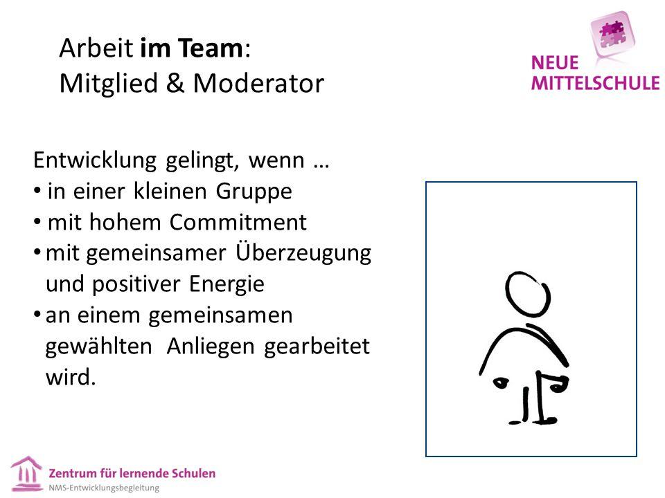 Arbeit im Team: Mitglied & Moderator Entwicklung gelingt, wenn … in einer kleinen Gruppe mit hohem Commitment mit gemeinsamer Überzeugung und positiver Energie an einem gemeinsamen gewählten Anliegen gearbeitet wird.