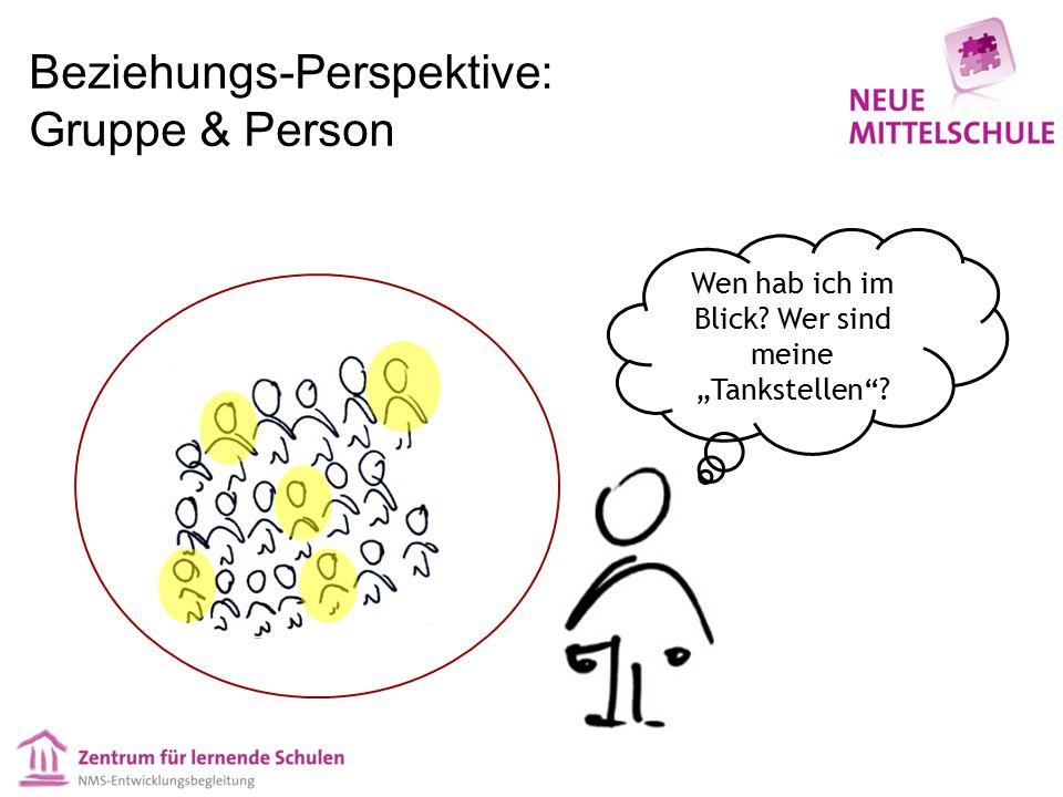 """Beziehungs-Perspektive: Gruppe & Person Wen hab ich im Blick? Wer sind meine """"Tankstellen""""?"""