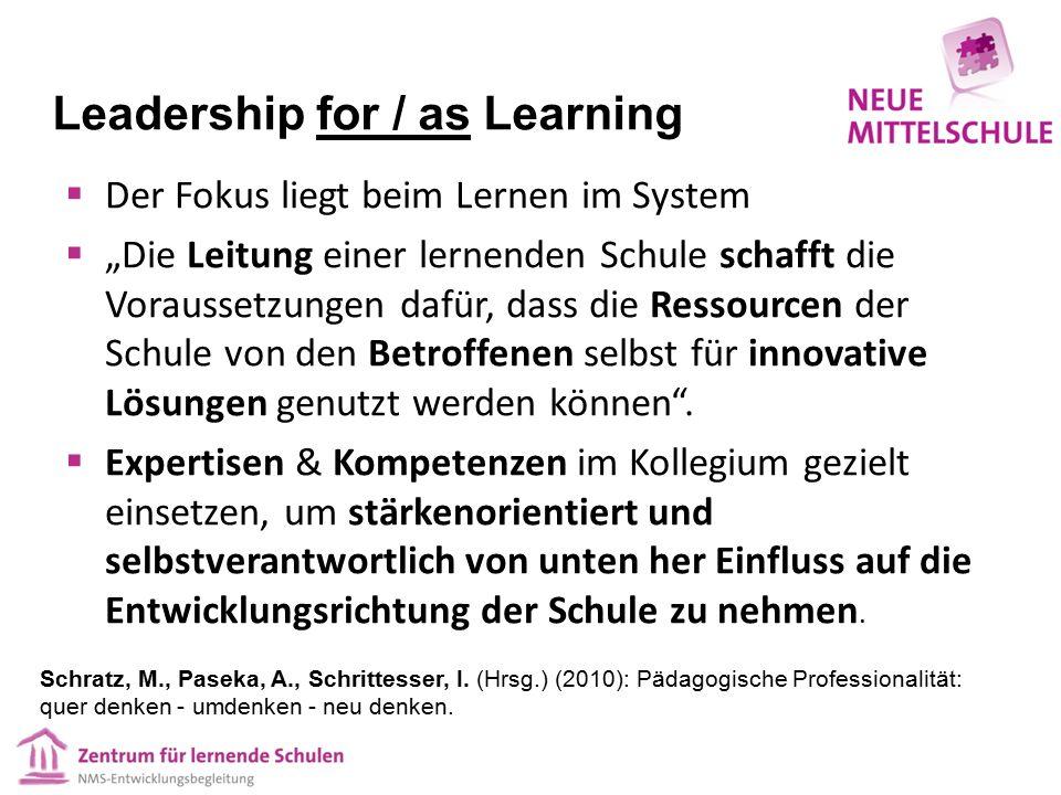 """Leadership for / as Learning  Der Fokus liegt beim Lernen im System  """"Die Leitung einer lernenden Schule schafft die Voraussetzungen dafür, dass die"""
