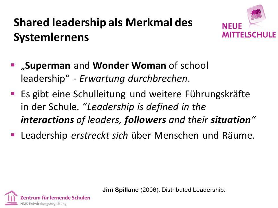 Shared Leadership: Von personbezogenen Eigenschaften zu Prozessen & Erfahrungen  Leadership als verteilte und interdependente Dynamik  Leadership als sozialer Prozess  Leadership als Lernen