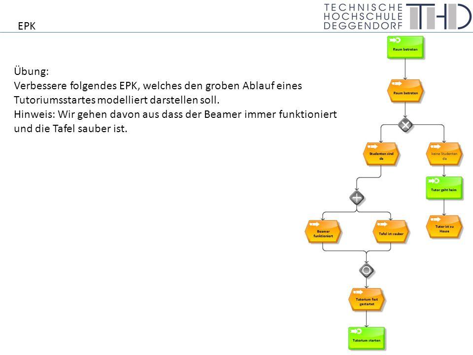 EPK Übung: Auf Basis des verbesserten EPK´s gehe nun davon aus, dass wir nicht sicher sein können, ob der Beamer funktioniert und ob die Tafel sauber ist.
