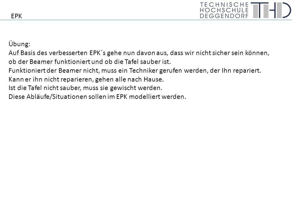 EPK Übung: Auf Basis des verbesserten EPK´s gehe nun davon aus, dass wir nicht sicher sein können, ob der Beamer funktioniert und ob die Tafel sauber