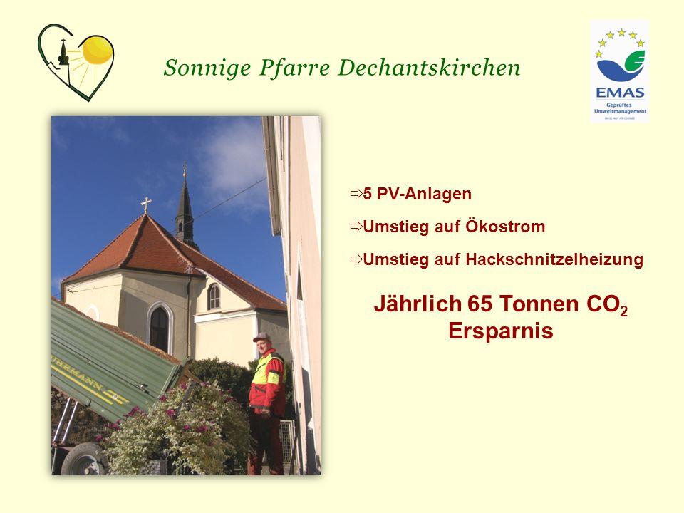 Sonnige Pfarre Dechantskirchen  5 PV-Anlagen  Umstieg auf Ökostrom  Umstieg auf Hackschnitzelheizung Jährlich 65 Tonnen CO 2 Ersparnis