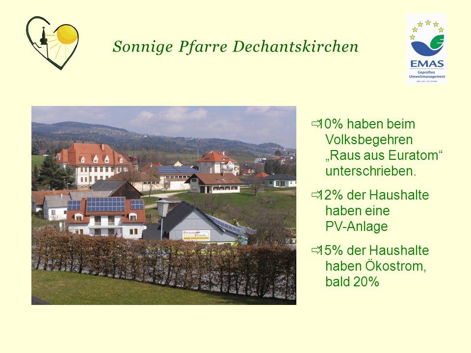 """Sonnige Pfarre Dechantskirchen  10% haben beim Volksbegehren """"Raus aus Euratom"""" unterschrieben.  12% der Haushalte haben eine PV-Anlage  15% der Ha"""
