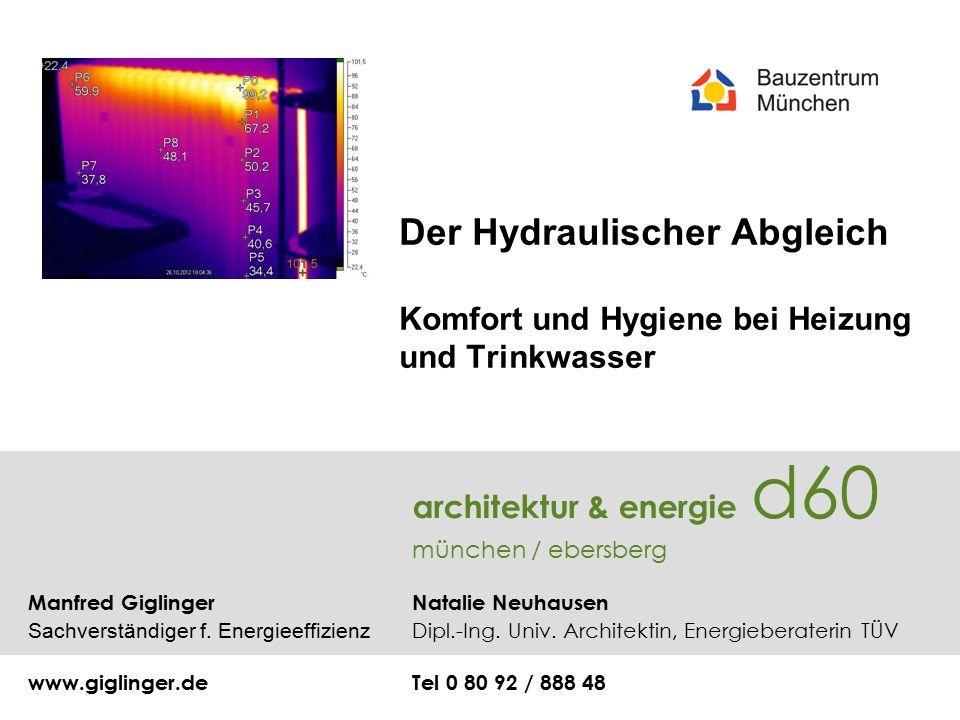 www.giglinger.de