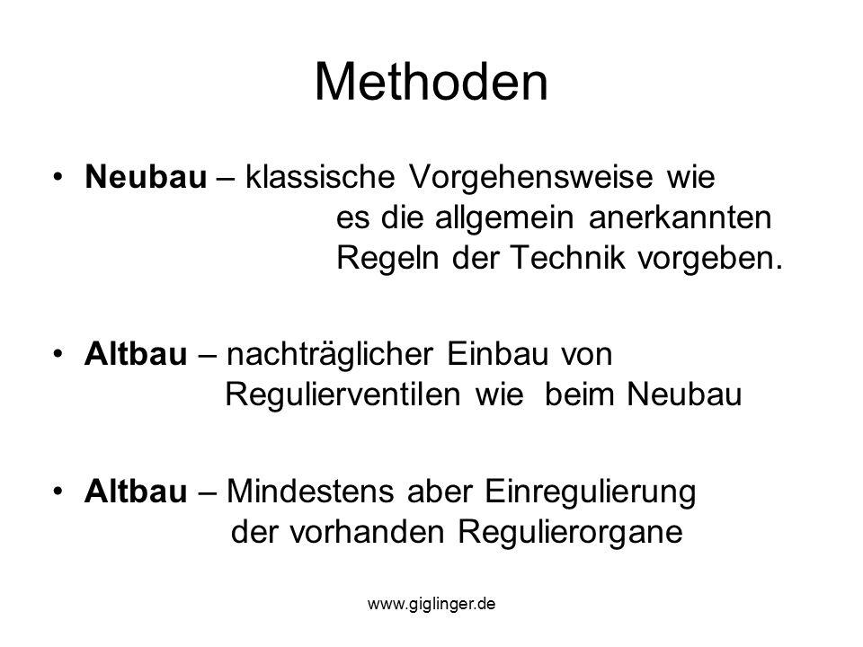 www.giglinger.de Methoden Neubau – klassische Vorgehensweise wie es die allgemein anerkannten Regeln der Technik vorgeben.