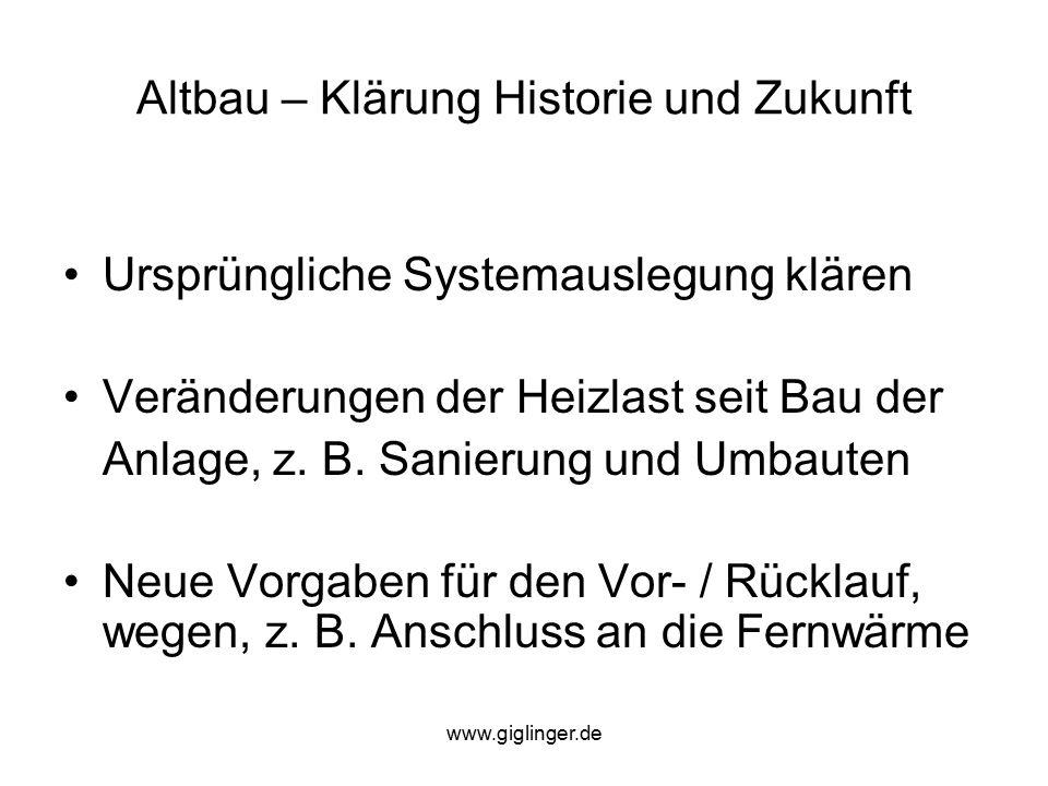 www.giglinger.de Altbau – Klärung Historie und Zukunft Ursprüngliche Systemauslegung klären Veränderungen der Heizlast seit Bau der Anlage, z.