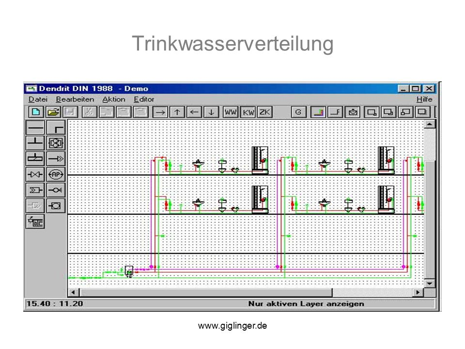 www.giglinger.de Trinkwasserverteilung