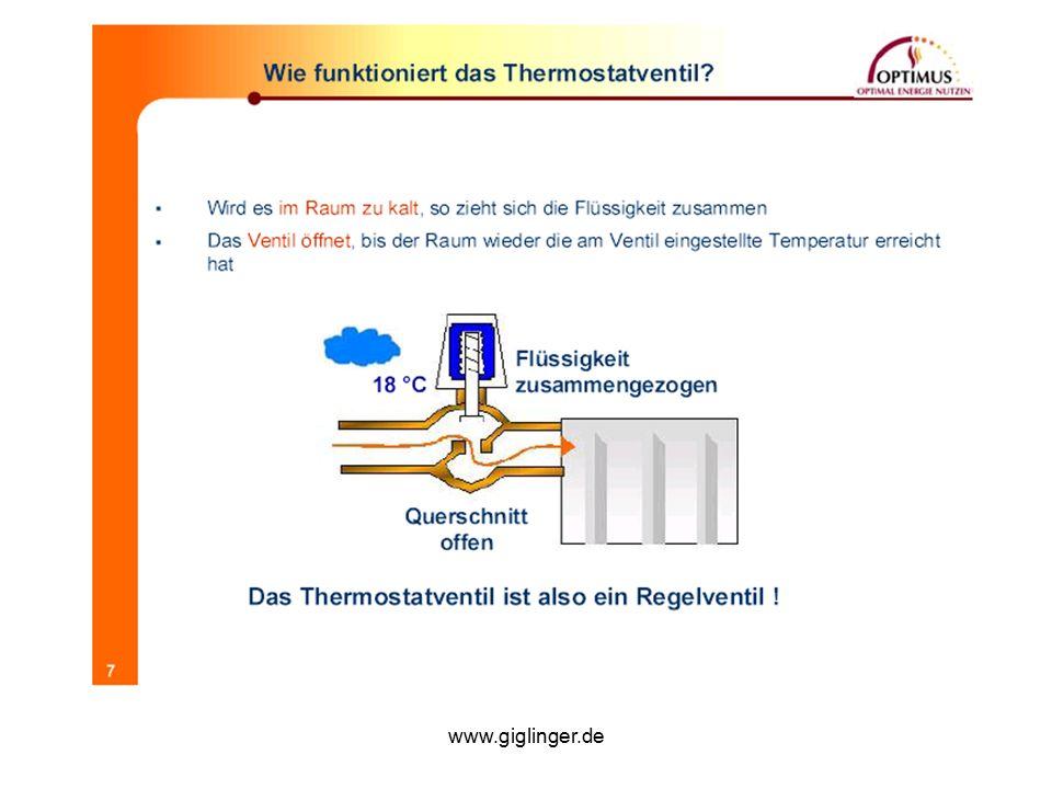 www.giglinger.de Aushang Wohnanlage in München aus den 60 Jahren Einrohrheizung und Reihenschaltung von 3 Wohnungen mit Rücklauftemperatur- begrenzer in der letzten Wohnung