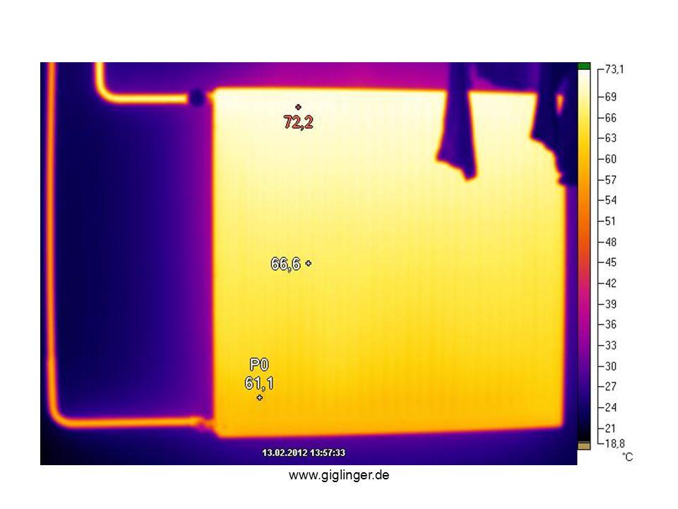 www.giglinger.de Geräuschprobleme bei Teillast - trotz hydraulischen Abgleichs