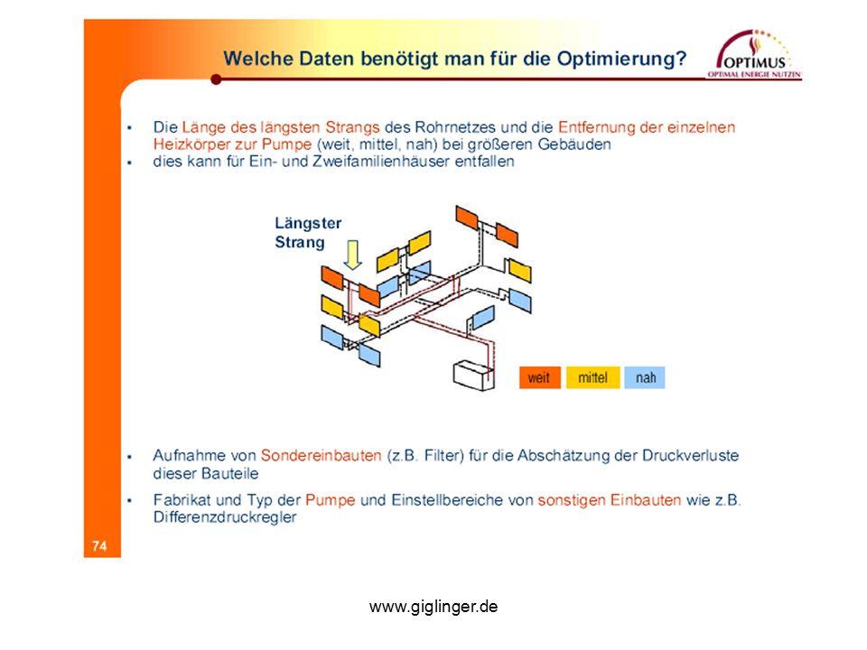 www.giglinger.de Strangregulierventile Quelle Oventrop MNG Heimeier Taconova