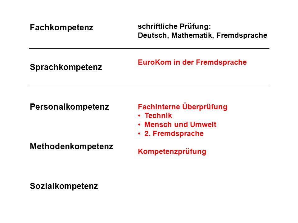 Fachkompetenz Sprachkompetenz Personalkompetenz Methodenkompetenz Sozialkompetenz schriftliche Prüfung: Deutsch, Mathematik, Fremdsprache EuroKom in der Fremdsprache Fachinterne Überprüfung Technik Mensch und Umwelt 2.