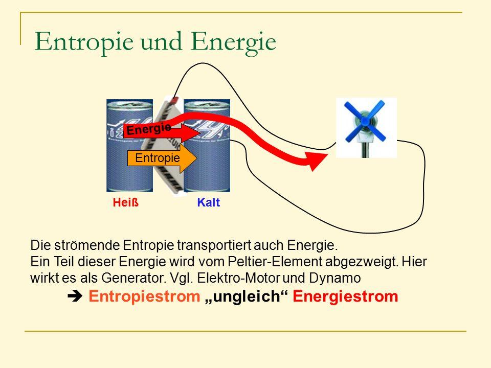Entropie und Energie Die strömende Entropie transportiert auch Energie. Ein Teil dieser Energie wird vom Peltier-Element abgezweigt. Hier wirkt es als