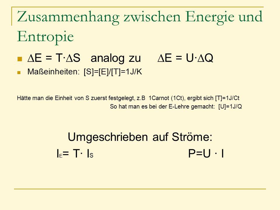 Zusammenhang zwischen Energie und Entropie ∆E = T∙∆S analog zu ∆E = U∙∆Q Maßeinheiten: [S]=[E]/[T]=1J/K Hätte man die Einheit von S zuerst festgelegt,