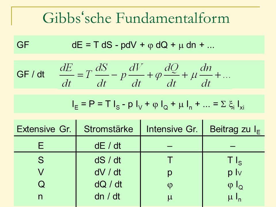 Gibbs ' sche Fundamentalform GFdE = T dS - pdV +  dQ +  dn +... GF / dt I E = P = T I S - p I V +  I Q +  I n +... =   i I xi Extensive Gr. Stro