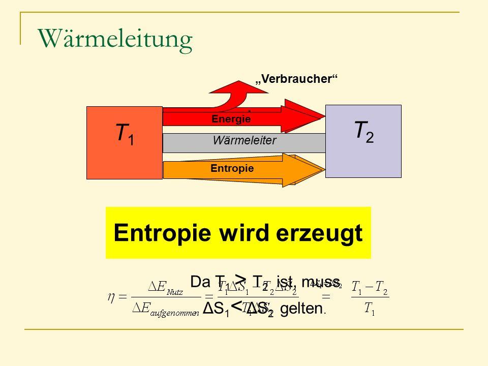 Wärmeleitung T1T1 T2T2 Wärmeleiter Energie Mit Entropie ΔE 1 =T 1 · ΔS 1 ΔE 2 =T 2 · ΔS 2 EES: T 1 · ΔS 1 = T 2 · ΔS 2 Da T 1 > T 2 ist, muss ΔS 1 < Δ