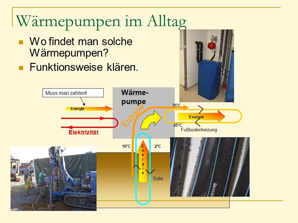 Wärmepumpen im Alltag Wo findet man solche Wärmepumpen? Funktionsweise klären. Wärme- pumpe Energie Elektrizität EnergieEnergie Muss man zahlen! Sole