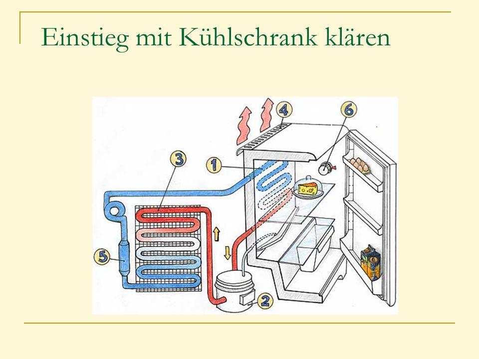 Einstieg mit Kühlschrank klären