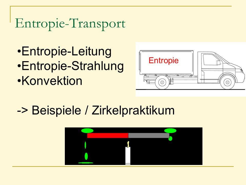 Entropie-Transport Entropie Entropie-Leitung Entropie-Strahlung Konvektion -> Beispiele / Zirkelpraktikum