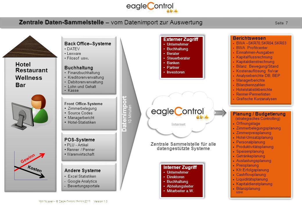 Willi Nusser – © Eagle Control GmbH 2013 Version 1.0 Seite 8Anwendung Unternehmensstruktur als Basis für die Kostenstellen und Profitcenterrechnung