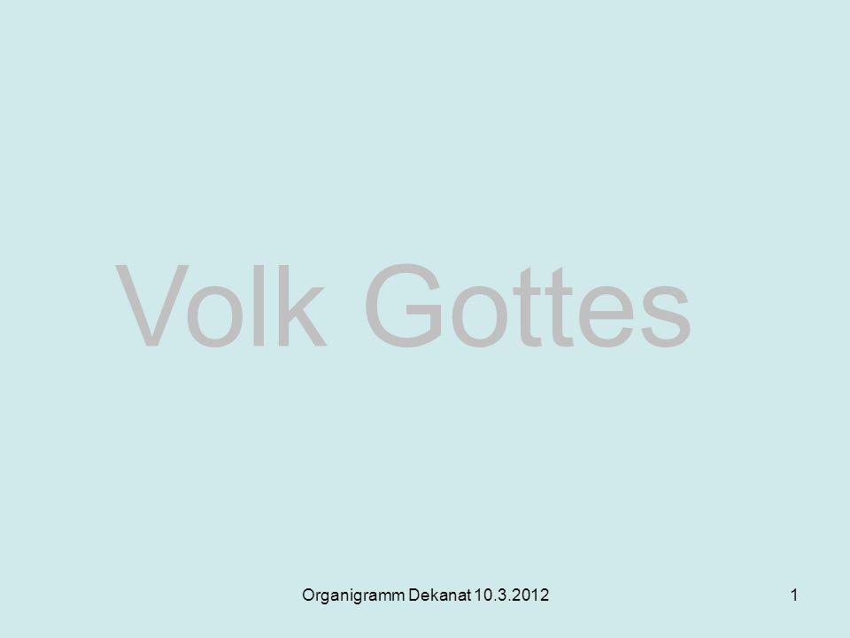 Organigramm Dekanat 10.3.20121 Volk Gottes