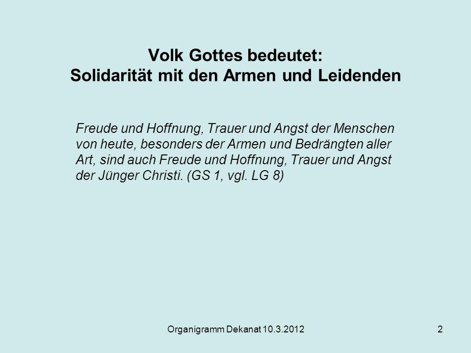 Organigramm Dekanat 10.3.20122 Volk Gottes bedeutet: Solidarität mit den Armen und Leidenden Freude und Hoffnung, Trauer und Angst der Menschen von he