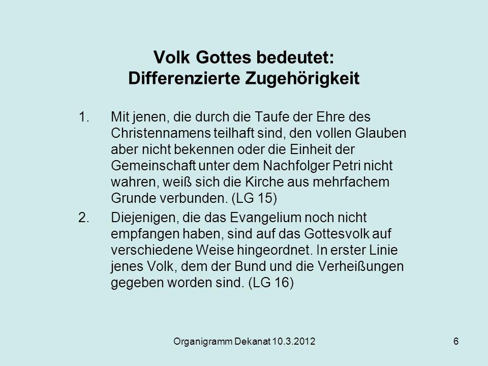 Organigramm Dekanat 10.3.20127 Volk Gottes bedeutet: Kontinuität zwischen Kirche und Israel Die Kirche kann ihre eschatologische Vollgestalt als das eine Volk Gottes im vollendeten Reich Gottes nur zusammen mit Israel finden (Röm 9-11).