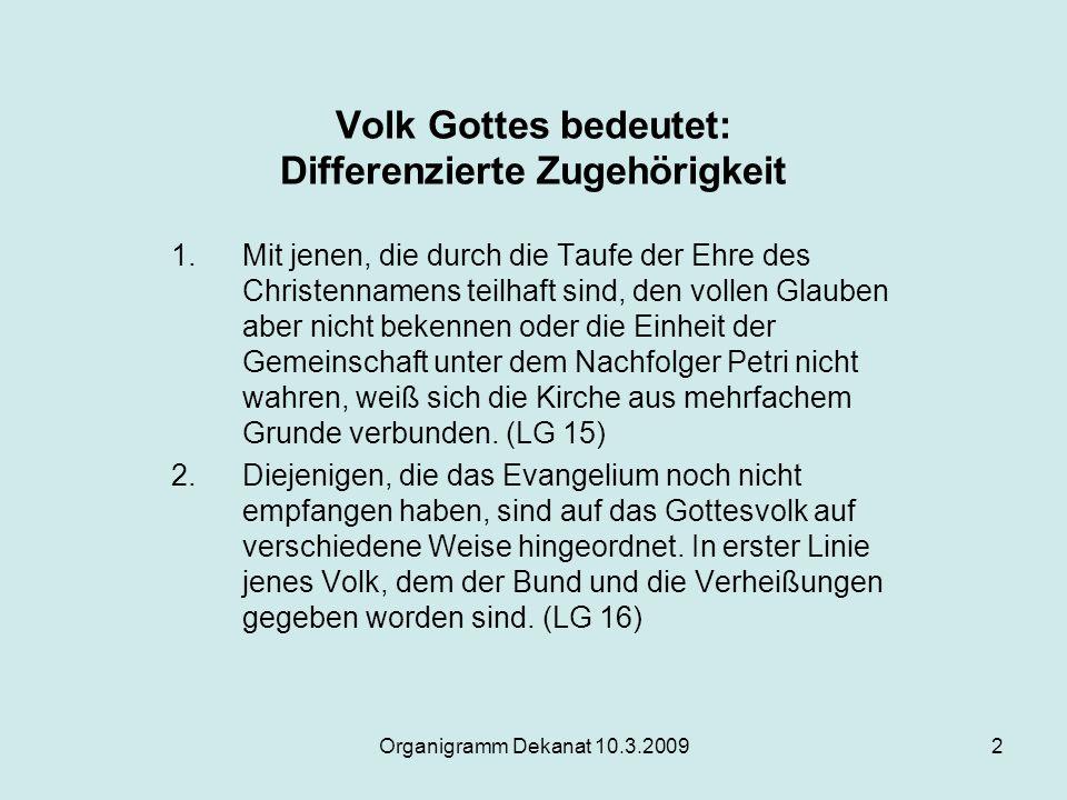 Organigramm Dekanat 10.3.20092 Volk Gottes bedeutet: Differenzierte Zugehörigkeit 1.Mit jenen, die durch die Taufe der Ehre des Christennamens teilhaf