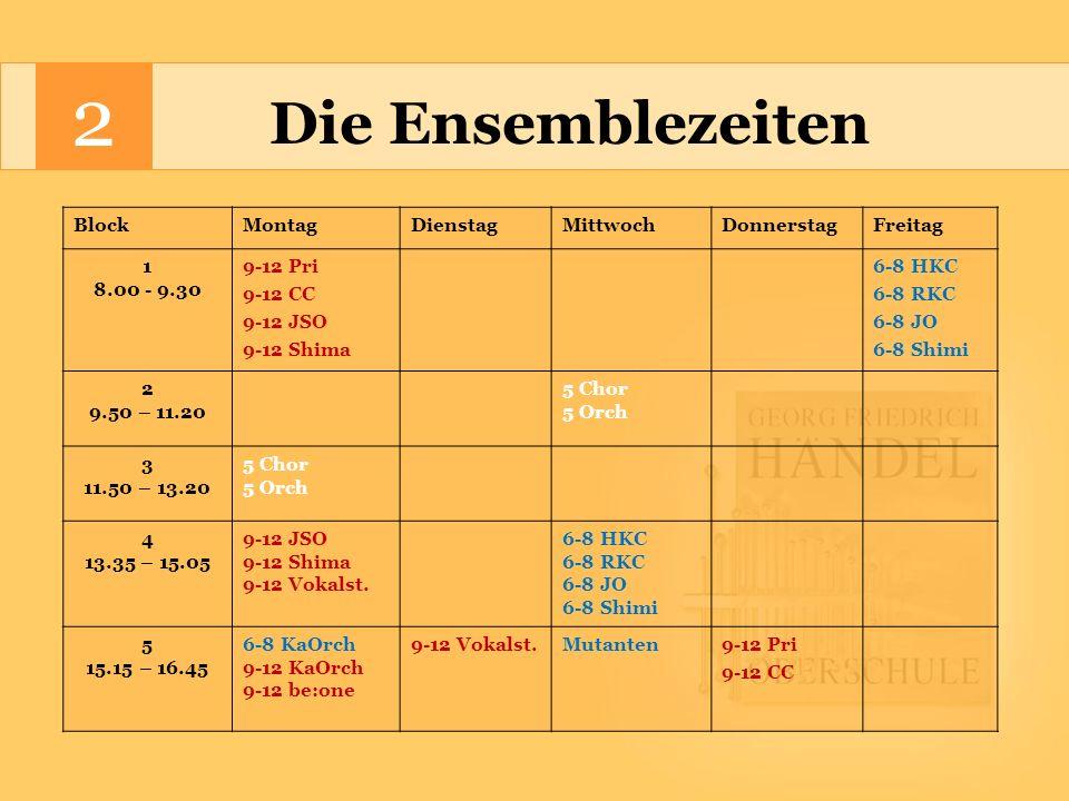 2 Die Ensemblezeiten BlockMontagDienstagMittwochDonnerstagFreitag 1 8.00 - 9.30 9-12 Pri 9-12 CC 9-12 JSO 9-12 Shima 6-8 HKC 6-8 RKC 6-8 JO 6-8 Shimi 2 9.50 – 11.20 5 Chor 5 Orch 3 11.50 – 13.20 5 Chor 5 Orch 4 13.35 – 15.05 9-12 JSO 9-12 Shima 9-12 Vokalst.