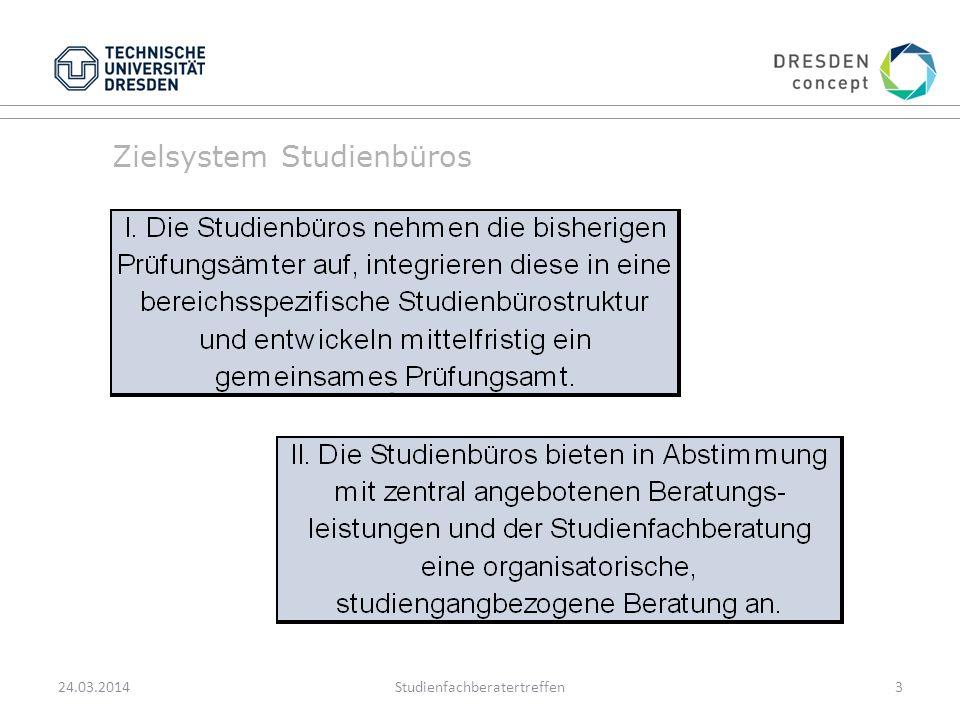 Zielsystem Studienbüros 24.03.2014Studienfachberatertreffen3