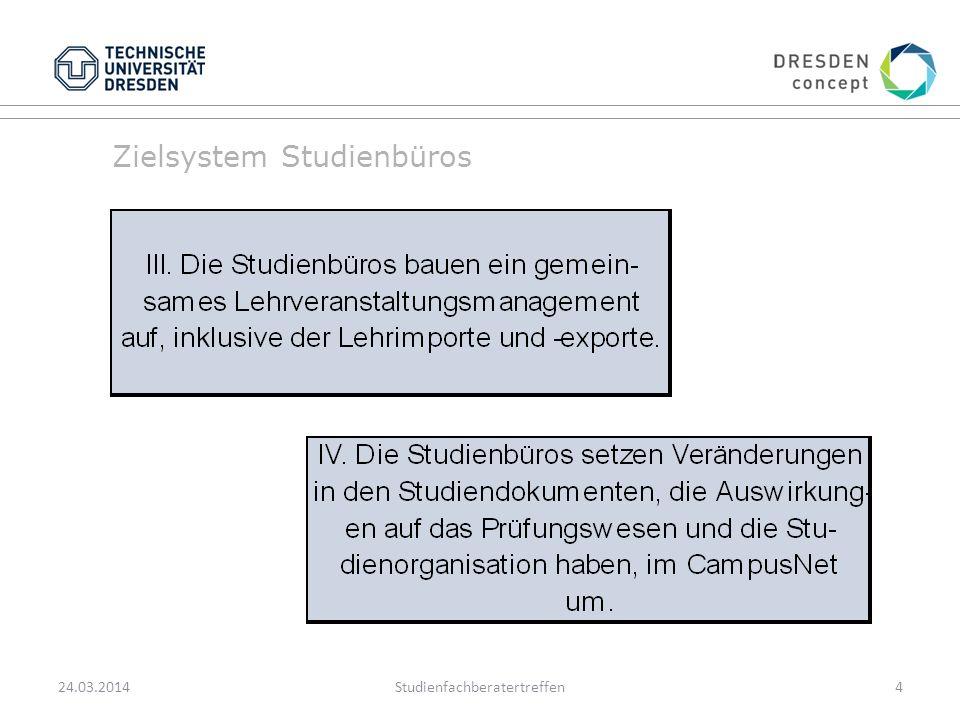 Zielsystem Studienbüros 24.03.2014Studienfachberatertreffen4
