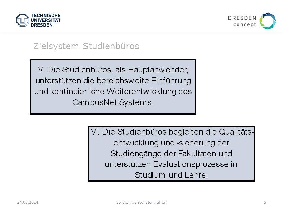 Zielsystem Studienbüros 24.03.2014Studienfachberatertreffen5