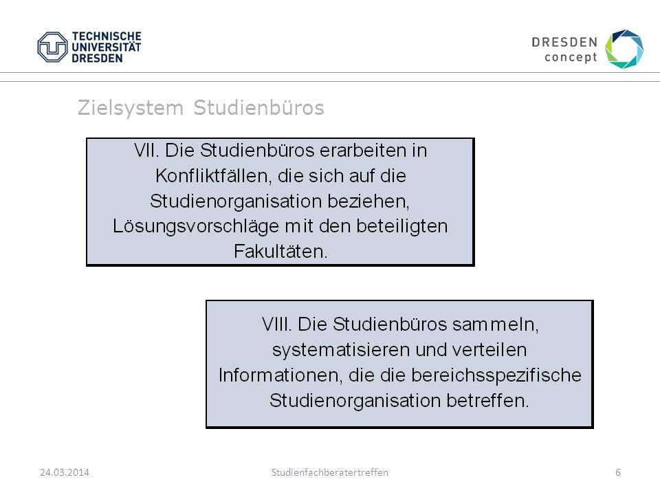 Zielsystem Studienbüros 24.03.2014Studienfachberatertreffen6