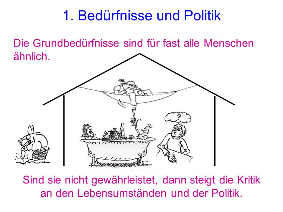 1. Bedürfnisse und Politik Die Grundbedürfnisse sind für fast alle Menschen ähnlich. Sind sie nicht gewährleistet, dann steigt die Kritik an den Leben