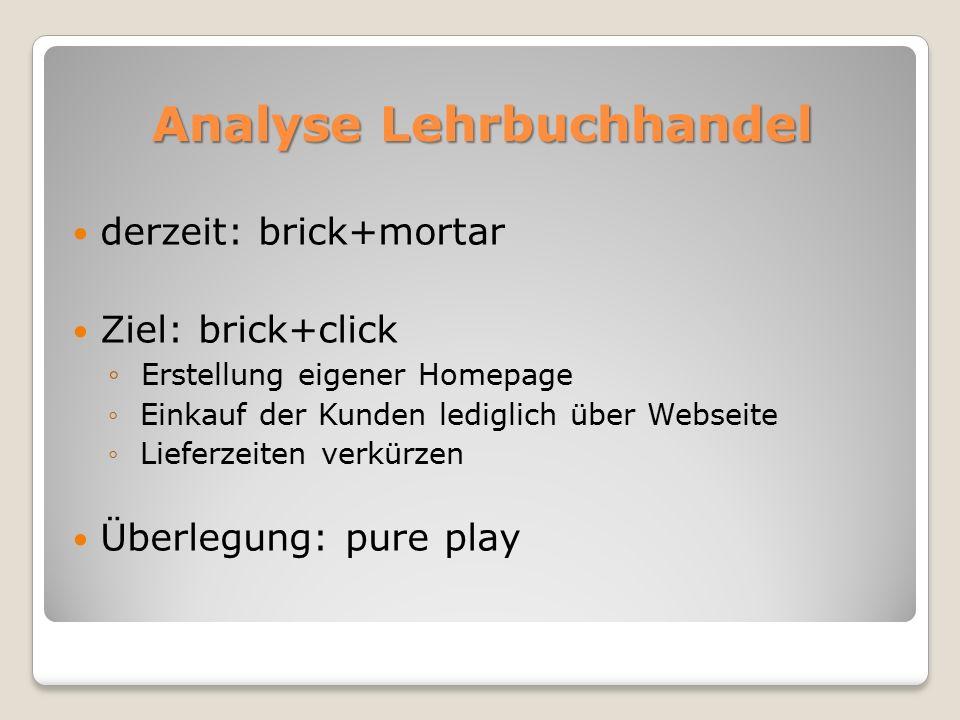 Analyse Lehrbuchhandel derzeit: brick+mortar Ziel: brick+click ◦ Erstellung eigener Homepage ◦ Einkauf der Kunden lediglich über Webseite ◦ Lieferzeiten verkürzen Überlegung: pure play