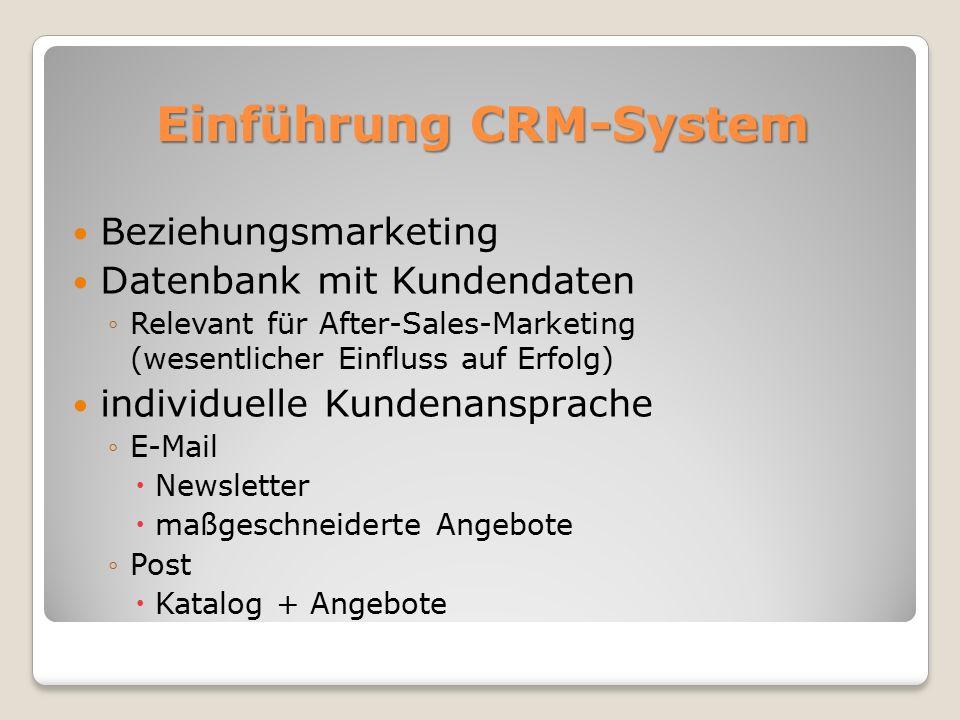 Einführung CRM-System Beziehungsmarketing Datenbank mit Kundendaten ◦Relevant für After-Sales-Marketing (wesentlicher Einfluss auf Erfolg) individuelle Kundenansprache ◦E-Mail  Newsletter  maßgeschneiderte Angebote ◦Post  Katalog + Angebote