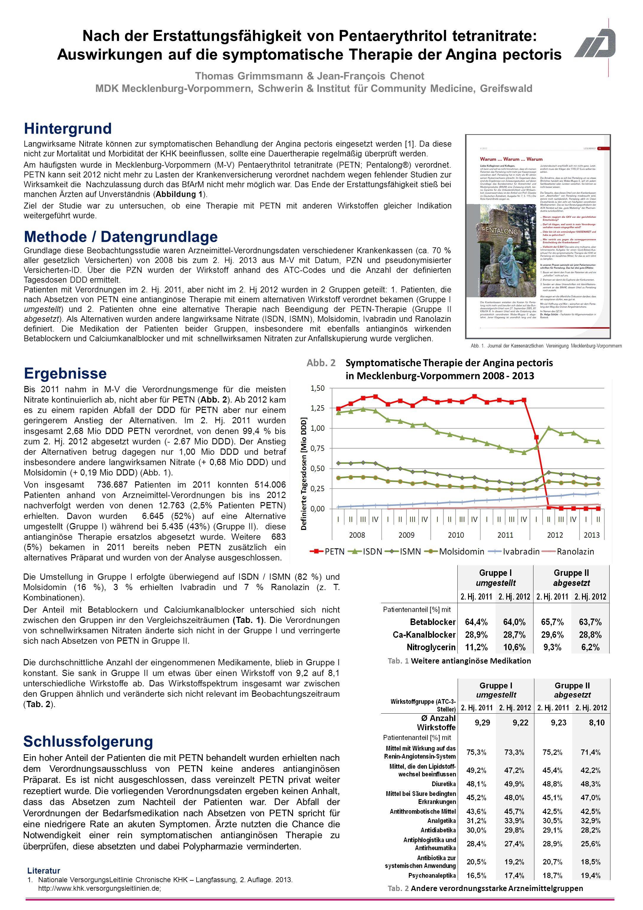 Nach der Erstattungsfähigkeit von Pentaerythritol tetranitrate: Auswirkungen auf die symptomatische Therapie der Angina pectoris Thomas Grimmsmann & J
