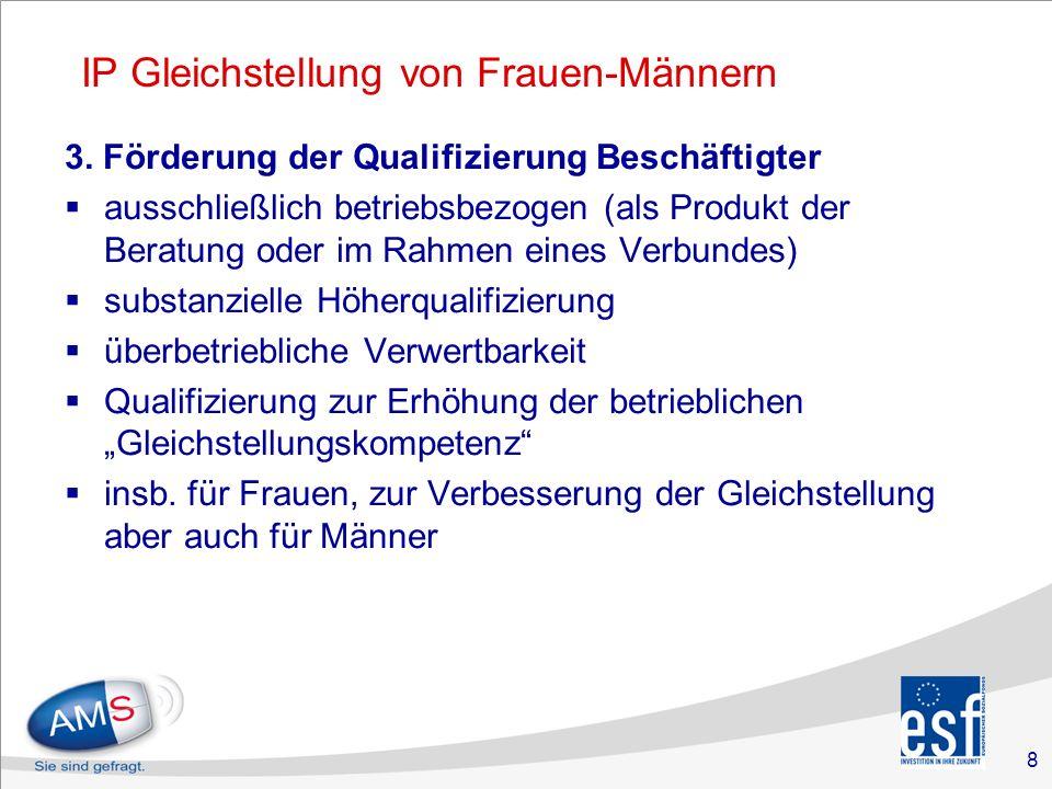 8 IP Gleichstellung von Frauen-Männern 3.