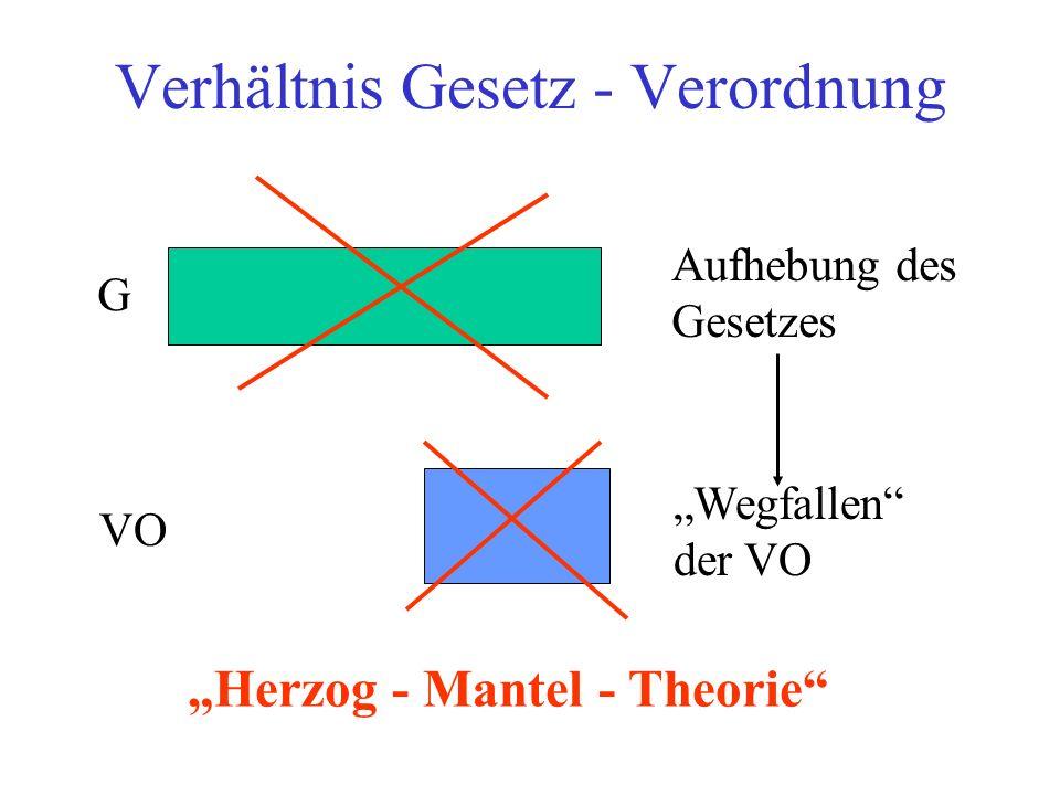 """Verhältnis Gesetz - Verordnung G VO Aufhebung des Gesetzes """"Wegfallen der VO """"Herzog - Mantel - Theorie"""